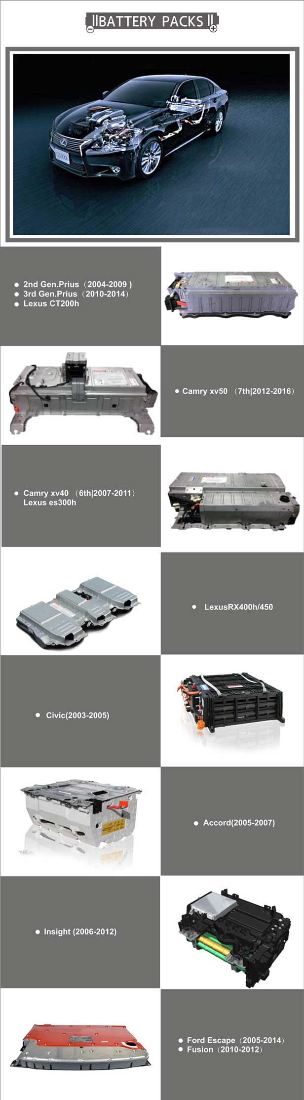 Reliable Original Hybrid Battery Pack / Toyota Hybrid Battery Replacement